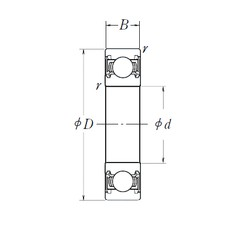 17 mm x 47 mm x 14 mm  NTN TMB303LLU/2AS deep groove ball bearings
