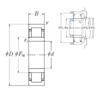 85 mm x 180 mm x 60 mm  NSK NU2317 ET cylindrical roller bearings