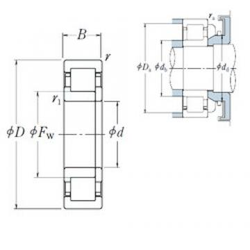 70 mm x 150 mm x 51 mm  NSK NUP2314 ET cylindrical roller bearings