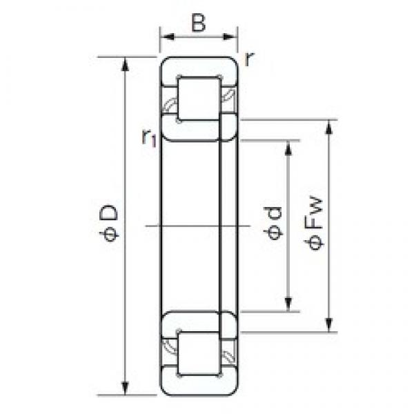 75 mm x 130 mm x 31 mm  NACHI NUP 2215 E cylindrical roller bearings #1 image